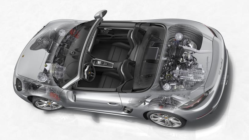 Раздеть пижона: все секреты самого дешевого Porsche