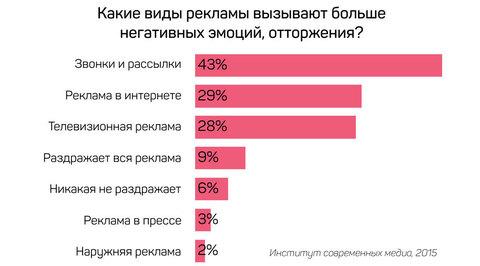 http://cdn.static3.rtr-vesti.ru/p/lw_1210467.jpg