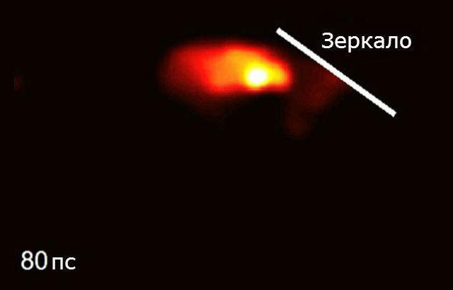 Высокоскоростная 2D-камера может снимать со скоростью до 100 миллиардов кадров в секунду (иллюстрацияLihongWang, PhD).