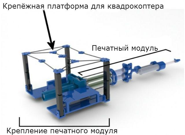 В игру вступает гексакоптер с платформой (фото Aerial Robotics Lab).