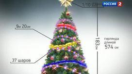 Найдена формула идеальной елки