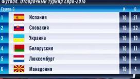 Для сборной Украины дверь на Евро еще не закрылась